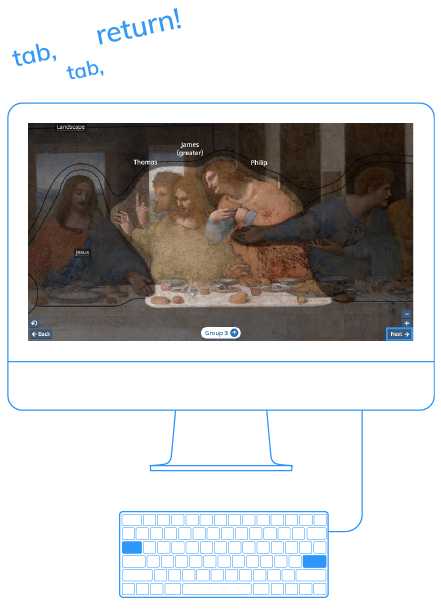 Graphic showing The Last Supper interactive showing how you can move through the piece with just the keyboard.