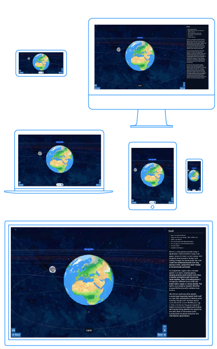 Graphic showing the Solar System interactive and how it responds to different sizes including mobile phone (horizontal and vertical), tablet, laptop, desktop, and touch panel.