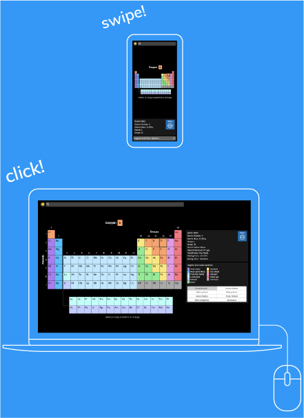 Graphic showing the Periodic Table interactive on both a touch phone and a mouse desktop and working with both naturally.